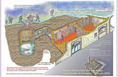 Antica Ghiacciaia Museo Valdimagnino di Amagno - Strozza